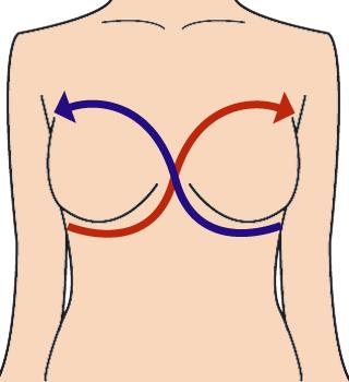 乳腺マッサージ