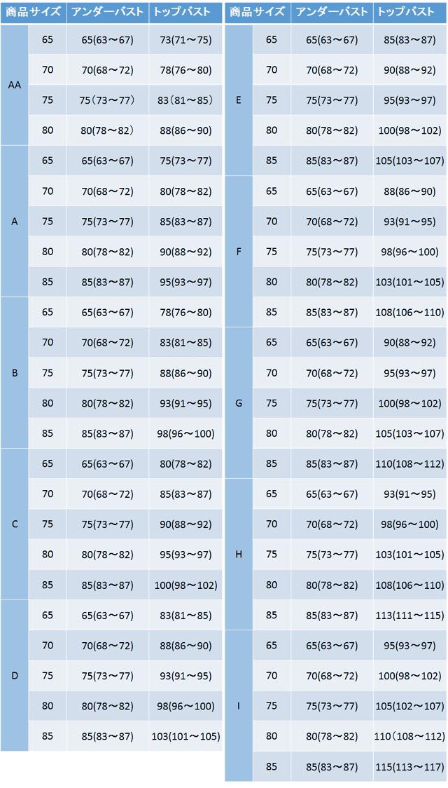 ブラジャーのサイズ表