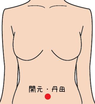 関元、丹田